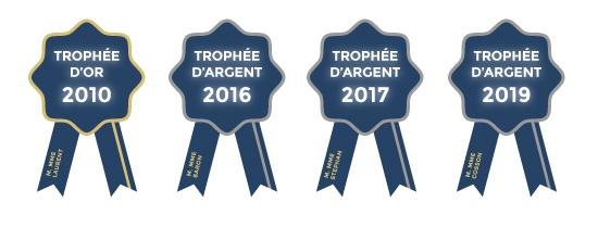 Les trophées de la piscine Aquadiscount par la FPP
