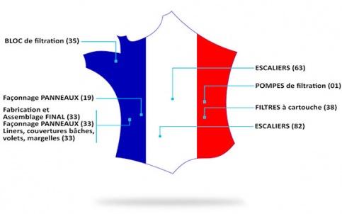Une fabrication française